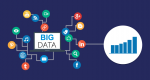 Big Data Businesses