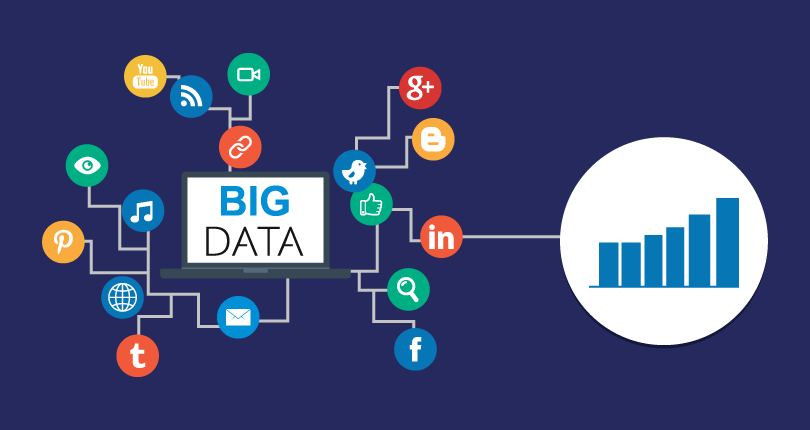 Big Data Businesses