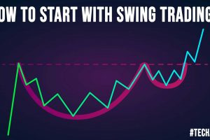 How to Start with Swing Trading